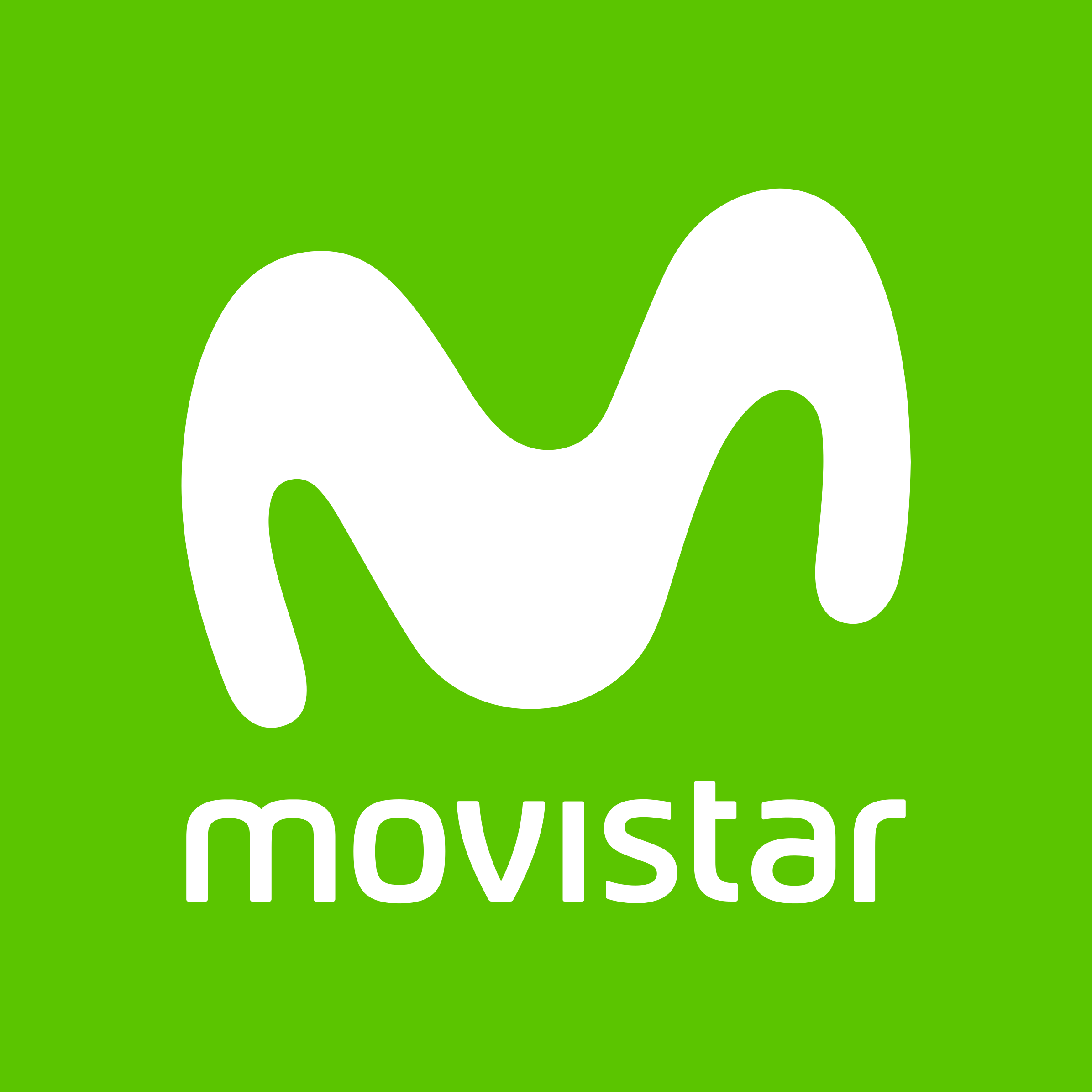 Unlock Movistar Panama iPhone 11 (Pro/Max), XS, XR, X, 8, 7, 6S